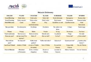 MaLaJo Dictionary_photo